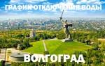 График отключения горячей воды 2018 в Волгограде