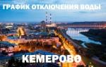 График отключения горячей воды на 2020 год в Кемерово