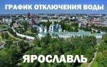 График отключения горячей воды в 2018 году в Ярославле