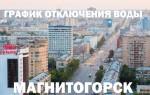 График отключения горячей воды на 2019 год в Магнитогорске